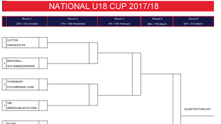 National Colts Cup-Round 1