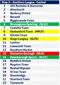 2019/20 League Line-up Announced