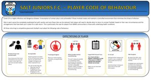 Returning To Football - Players' Code of Conduct