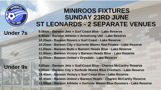 Weekend Fixtures - Miniroos (U7s to U11s)