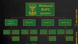 Junior Rugby Continues Strong Growth with Sound Organisation