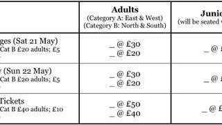 ANNOUNCEMENT: London Sevens Tickets