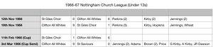 1966-67 Nottm Church League