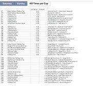 Hollands & Blair Mini Youth Cup final weekender