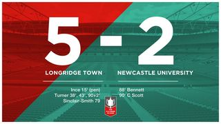 Match Report: Longridge Town 5-2 Newcastle University