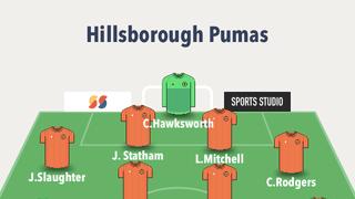 Noah's 0-5 Pumas