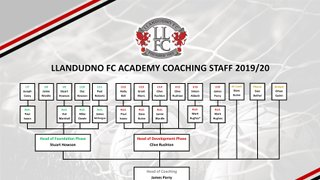 Meet the Llandudno FC Academy Coaching Staff - Development Phase