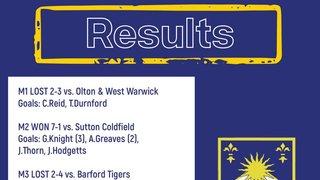 Results (03/11) vs. Olton & West Warwickshire Hockey Club, Sutton Coldfield HC, Barford Tigers Hockey Club, Worcester HC, Finchfield Hockey Club