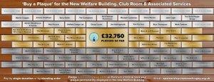 New Facilities Fund