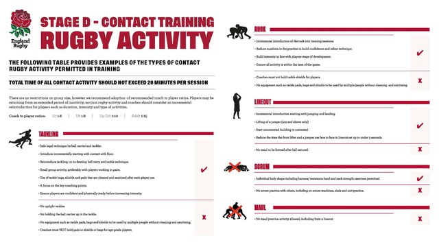 Back to Rugby covid information