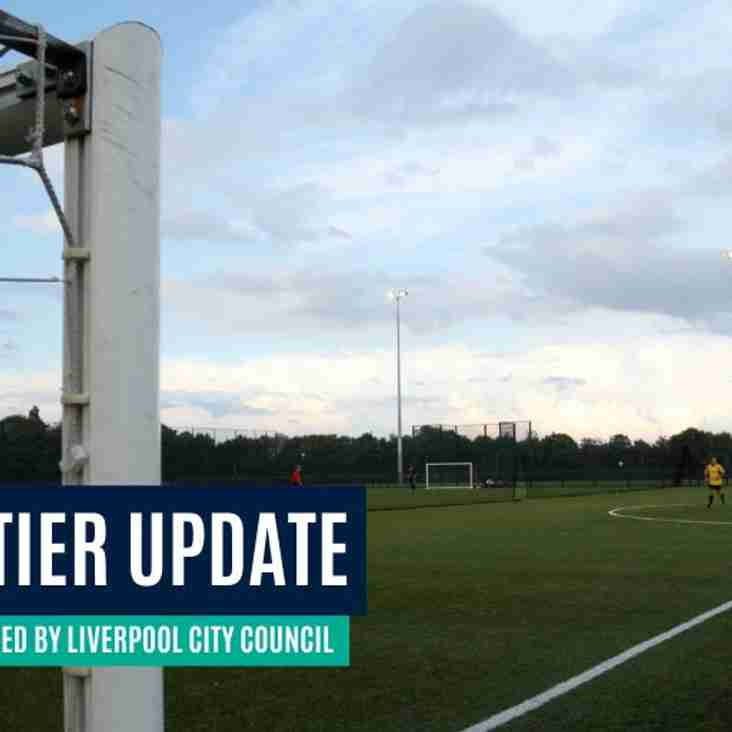 Covid-19 Tier 3 Update for Grassroots Football