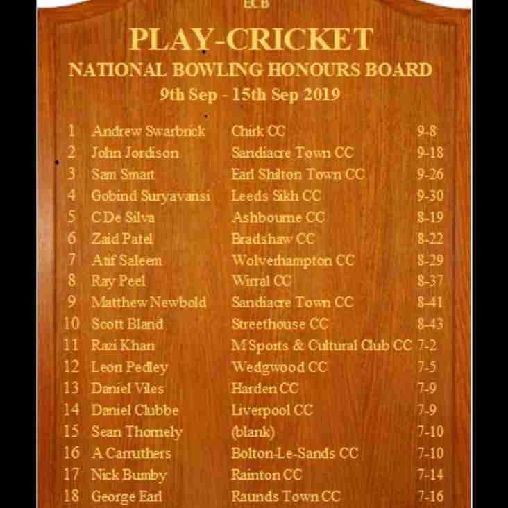Final Honours Boards of 2019