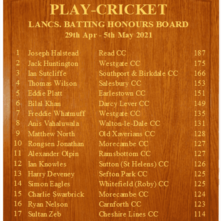 Week 3 Honours Boards