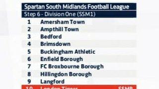 Spartan League Table for 2019-2020