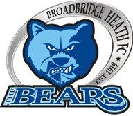 Broadbridge Heath 5 – 0 Loxwood