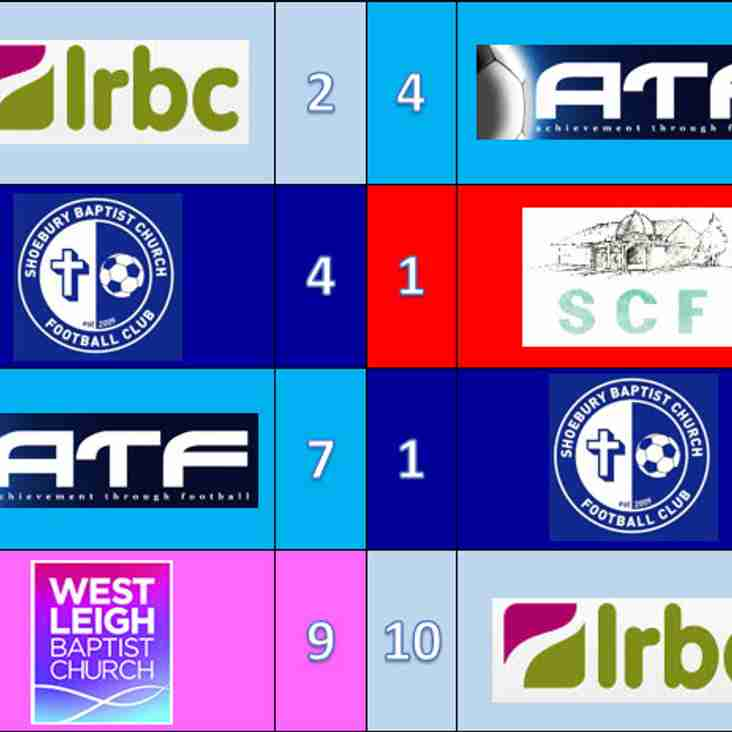 Goals Galore as ATF seal League Title