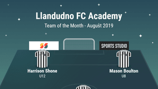 Academy Team Of The Month