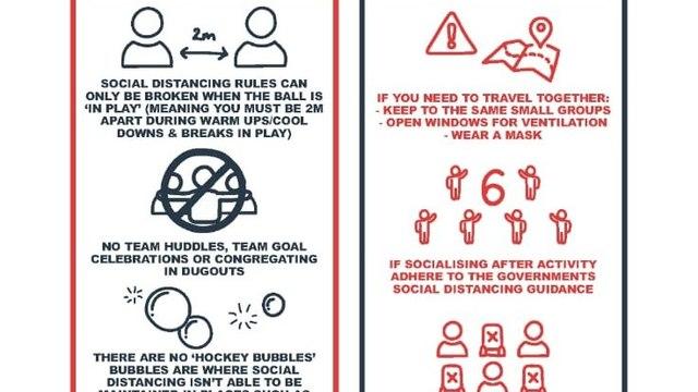 Hockey's Back - Match Day & Training Guidance