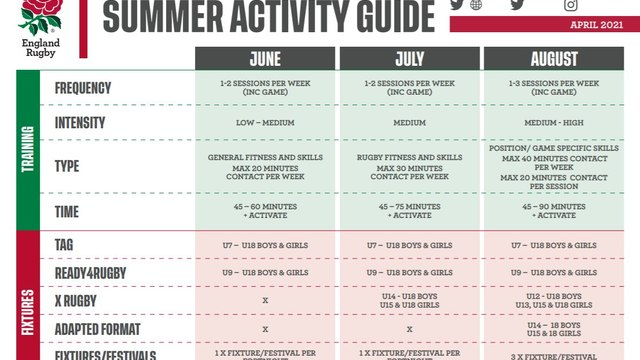 Age Grade Summer Rugby Activity Guide