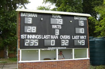 2008 the new electronic scoreboard