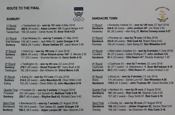 2014a Natwest Knockout cup final programme