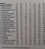 Season 53....1985-86