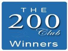 BTAFC 200 Club 18.05.2019 Winning Nos: £35 Jez De-More  40, £20 Mark Booth 1