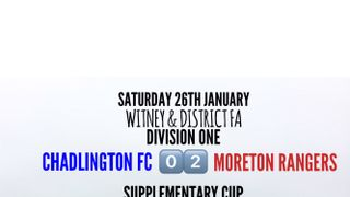 Weekend Results (19th January 2019)
