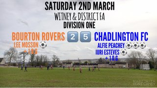 Weekend Results (2nd March 2019)