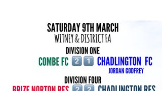 Weekend Results (9th March 2019)