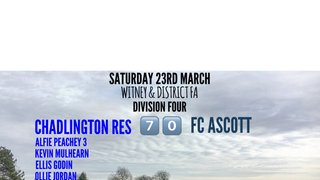 Weekend Results (23rd March 2019)