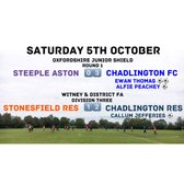 Weekend Results (5th October 2019)