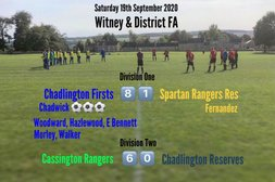 Weekend Results (19th September 2020)