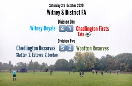 Weekend Football Results (3rd October 2020)