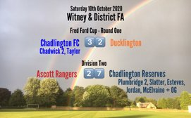 Weekend Football Results (10th October 2020)