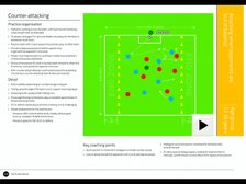 Future of the Game - Counter Attacking Youth Development Phase