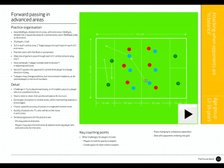 Future of the Game - Forward Passing  Youth Development Phase