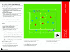 Future of the Game - Forward Passing & Receiving.     Foundation Phase