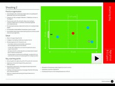 Furture of the Game - Shooting 2.          Foundation Phase