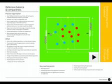 Future of the Game - Defensive Balances &Compactness.       Development Phase