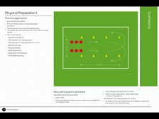 Elite Future Game - Goalkeeping       Physical Preparation 1