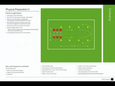 Elite Future Game - Goalkeeping.          Physical Preparation 2