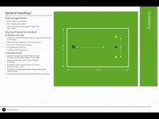 Elite Future Game - Goalkeeping.              Handling 1