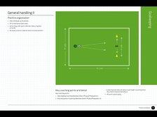Elite Future Game - Goalkeeping.           Handling 2