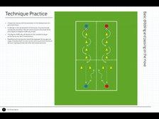 FA Coaching methods - Technical Practice