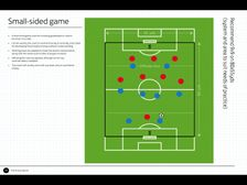 FA Coaching methods - SSG