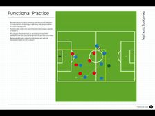 FA Coaching methods - Functional Practice