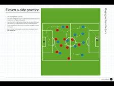 FA Coaching method -       11- Aside Practice