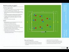 Elite Future Game - Build up play to Goal 1                  Age 17-21