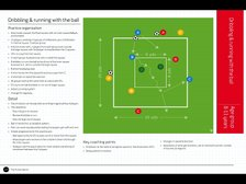 Elite Future Game - Dribling & running with the ball          Age 8-11